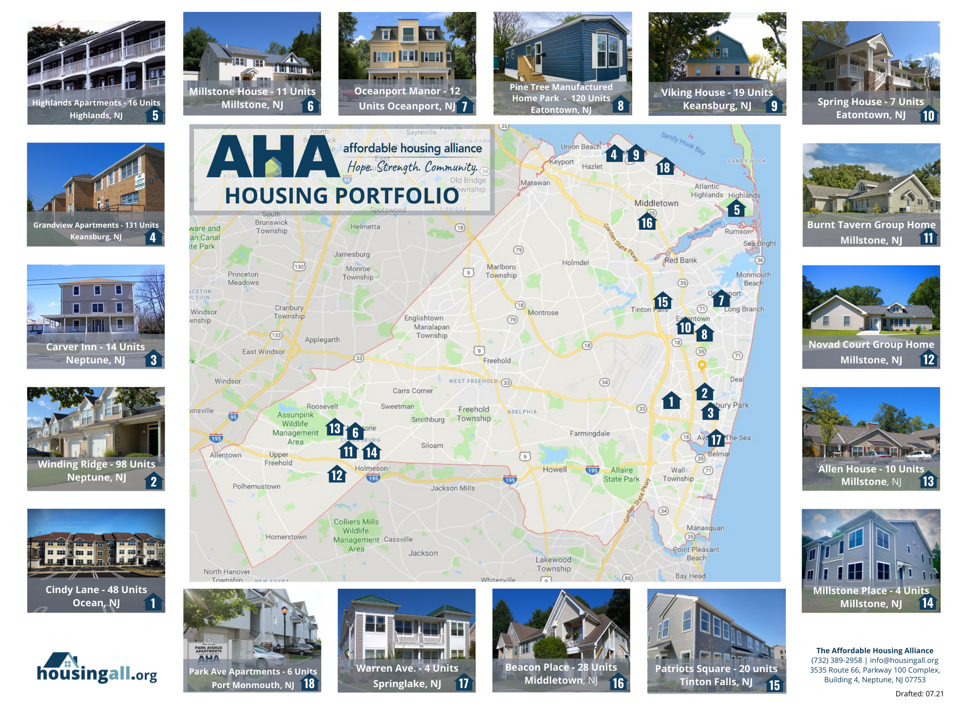 Map of Monmouth County displaying the AHA's properties. AHA Properties